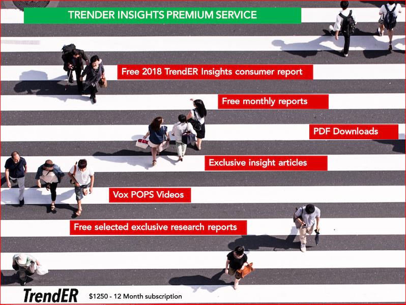 Trender Insights Premium 001