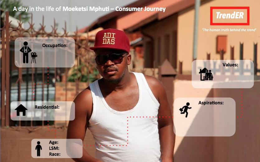 Consumer Journey Trender